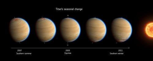 Sezonowe zmiany na Tytanie. Warto zwrócić uwagę na zmieniające się zachmurzenie na obu półkulach. (Credit: ESA)