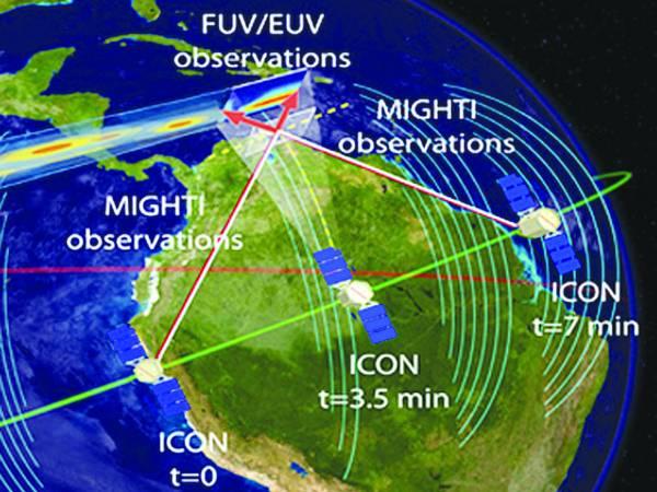 Wizja prowadzenia obserwacji burz w jonosferze przez satelitę ICON / Credits: University of California