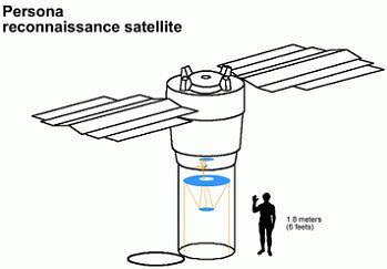 Przypuszczaly wygląd satelity Persona / Credits - User:-=HyPeRzOnD=-