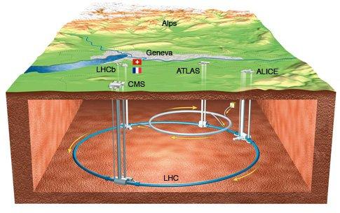 Mapa ośrodka CERN / Credits - CERN