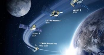 Poprzednik i następcy Jasona-1 / Credits: NASA