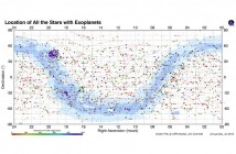 Wszystkie znane układy planetarne / Credits - PHL UPR Arecibo