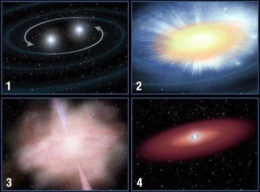 Etapy powstawania kilonowej. Rozbłysk gamma następuje w pkt 2. tej grafiki / Credits - NASA, ESA, and A. Field (STScI)