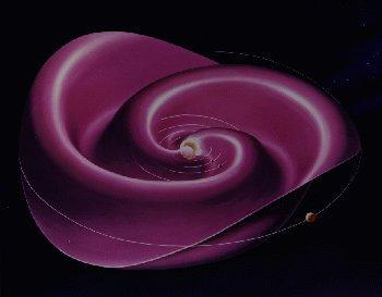 Fluktuacje pól magnetycznych Słońca