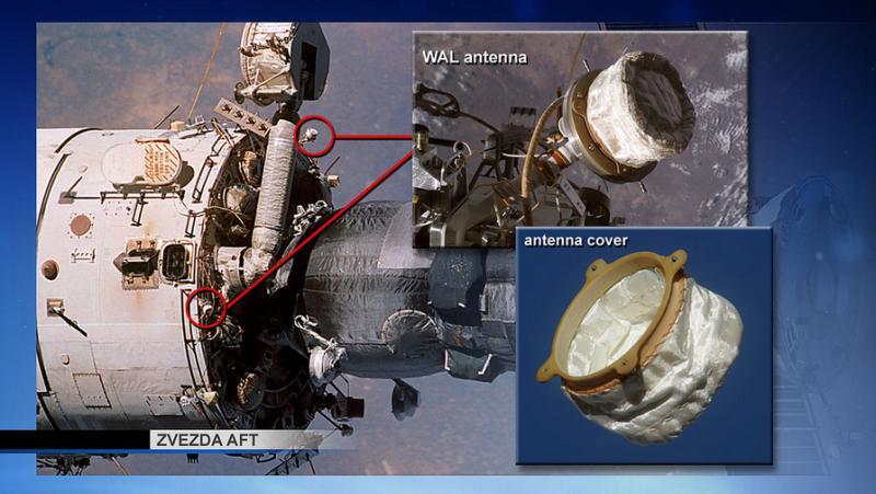 Lokalizacja rozmieszczenia anten WAL na tylnej części modułu Zwiezda / Credits: NASA