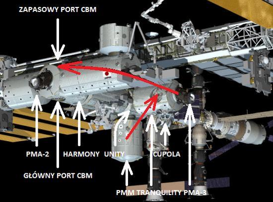 """Schemat przedstawiający wymienione w artykule moduły stacji ISS oraz zakres rekonfiguracji - moduł PMA-3 przeniesiony zostanie z węzła bocznego Tranquility na węzeł zentialny modułu Harmony, natomiast """"magazyn"""" PMM przeniesiony zostanie z nadirowego węzła Unity na przedni węzeł Tranquility / Credits: NASA, opracowanie własne"""