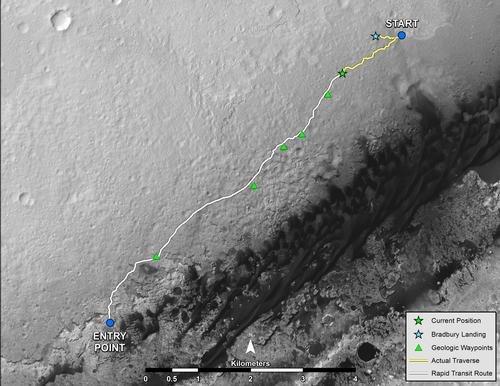 Postęp jazdy MSL - stan na 27 sierpnia 2013 / Credits - NASA/JPL-Caltech/Univ. of Arizona