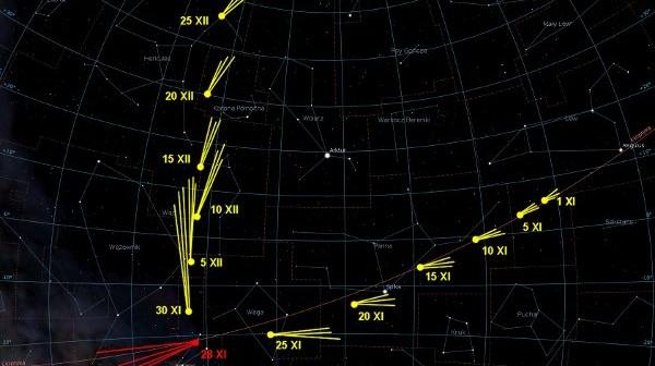 Droga komety ISON w listopadzie i grudniu 2013 / Credits - Stellarium, WikiComet