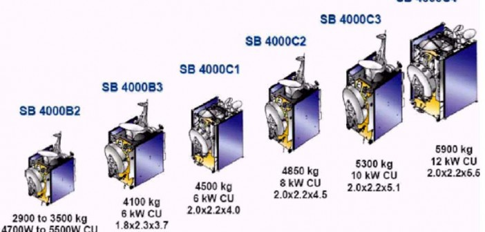 Warianty platformy Spacebus 4000 / Credits: Thales Alenia Space