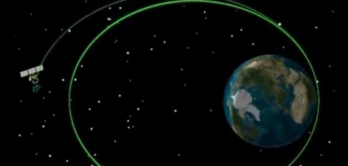 Wizualizacja podnoszenia orbity sondy MOM / Credits: ISRO