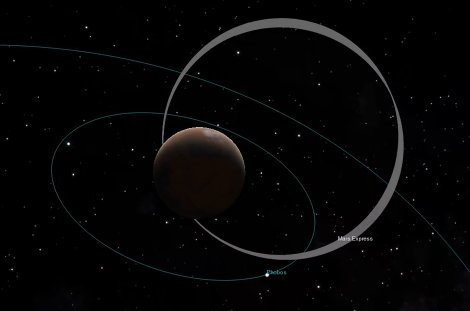 Orbita sondy Mars Express względem Fobosa / Credits - Medialab, ESA