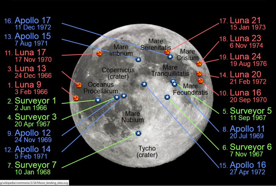 Mapa miękkich lądowań na Księżycu / Credits: cmglee, WikiCommons, CC-BY-SA 3.0