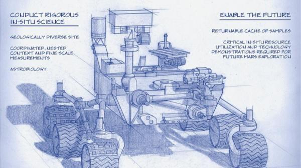 Łazik Mars 2020 będzie bazował na robocie Curiosity / Credits: JPL-Caltech