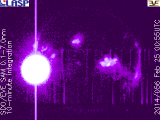 Rozbłysk zarejestrowany przez SDO w paśmie 0,1 - 7 nm / Credits: NASA