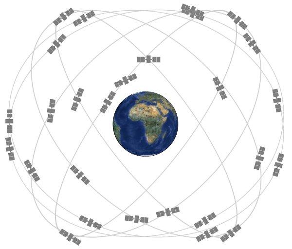 Konstelacja satelitów / Credits - gps.gov