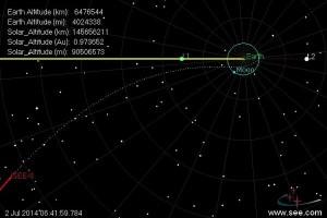 Położenie sondy ISEE-3 względem układu Ziemia - Księżyc na dzień 2 lipca 2014 r. / Credits: Mike Loucks, Source: Twitter