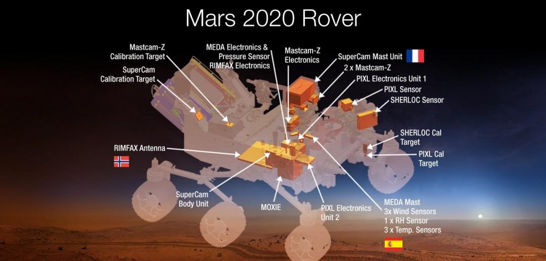 Instrumenty misji Mars 2020 / Credits - NASA