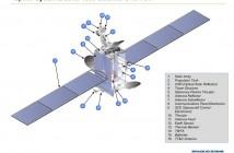 Platforma LS-1300, na której będzie bazować BulgariaSat-1 / Credits - SSL