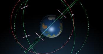 Rzeczywista i planowana orbita satelitów Galileo 5 i 6, a także satelitów fazy IOV - widok równoleżnikowy