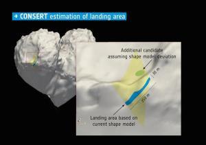 Potencjalne miejsca lądowania Philae z danych instrumentu CONSERT / Credits - ESA
