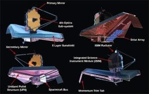 Budowa teleskopu JWST