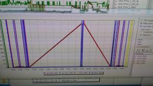 Wskazania instrumentu SD2 świadczące o skutecznym wierceniu w jądrze komety