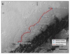 Dotychczasowa trasa jazdy MSL (od sierpnia 2012 do listopada 2014) / Credits - NASA/JPL-Caltech/Univ. of Arizona