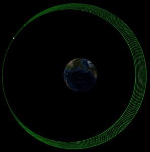 Zmiana orbity Galileo 5 na bardziej kołową
