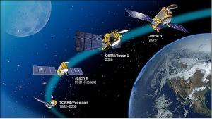 Ciąg międzynarodowych satelitów altymetrycznych Jason, wywodzących się z misji TOPEX/Posiedon. Misja Jason-1 zakończona została w 2013 r.
