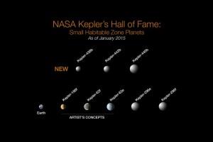 Najciekawsze małe egzoplanety wykryte przez teleskop Kepler / Credits - NASA