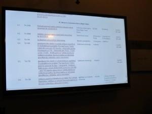 Plan rozmów  w łotewskiej radzie ministrów - 27.01.2015. PECS jest ostatni na tej liście / Credits - Amara Grasps