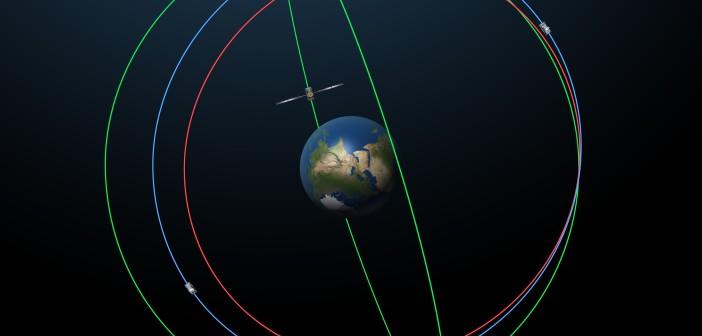 Skorygowane orbity Galileo FOC-1 i FOC-2 / Credit: ESA