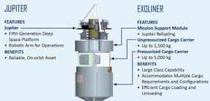 Jupiter - Exoliner - schemat / Credit: Lockheed Martin
