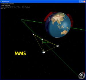 Komputerowa wizualizacja lotu formacji satelitów MMS