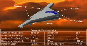 Schemat drona VAMP / Credits - Northrop Grumman