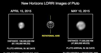 Porównanie obrazów Plutona z 15 kwietnia i 10 maja / Credits - NASA