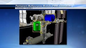 Grafika prezentująca relokację PMM na docelowe miejsce (zielony kolor) / Credits - NASA