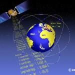 Galileo - europejski GNSS / Credit: ESA - J. Huart