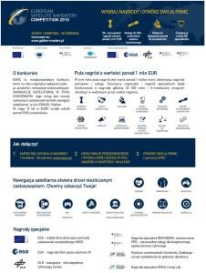Plakat Galileo Masters 2015