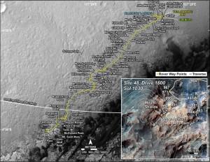 Droga i pozycja łazika MSL - stan na sol 1030 (około 1 lipca) / Credits - NASA/JPL-Caltech/Univ. of Arizona