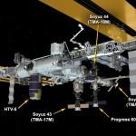 Aktualny układ pojazdów przyłączonych do ISS - stan na 4 września 2015 / Credits - NASA
