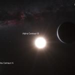 Układ planetarny Alfa Centauri - wizja artystyczna / Credit: ESO/L. Calçada/N. Risinger / License: Creative Commons Attribution 4.0 International License