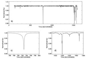 Zmiany jasności KIC 8462852 zarejestrowane przez Keplera. Oś odciętych w skali dób; średnia jasność gwiazdy, przyjęta jako 1, na osi rzędnych / Credit: NASA