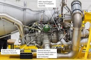 Silnik AJ26 i jego turbopompy / Credits - NASA