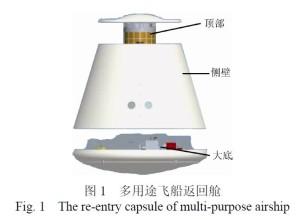 Kapsuła nowego chińskiego statku kosmicznego / Credit: Pekiński Instytut Inżynierii Środowiskowej Statków Kosmicznych