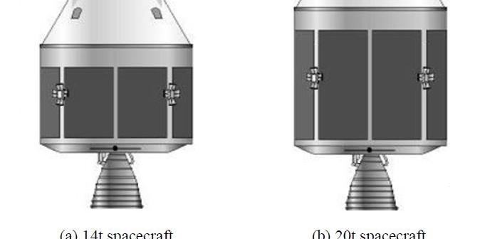 Dwa warianty nowego chińskiego załogowego statku kosmicznego / Credit: Pekiński Instytut Inżynierii Środowiskowej Statków Kosmicznych