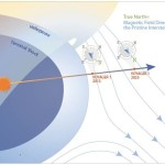 Grafika ukazujące lokalne otoczenie międzygwiezdne, przez które poruszać się będzie Voyager 1 w najbliższych latach / Credits - UNH