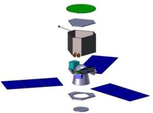 Ogólna koncepcja CLEO / Credits - ESA