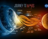 Budżet NASA na 2017 częściowo zatwierdzony