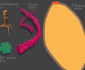 Wirusy powstają z martwych